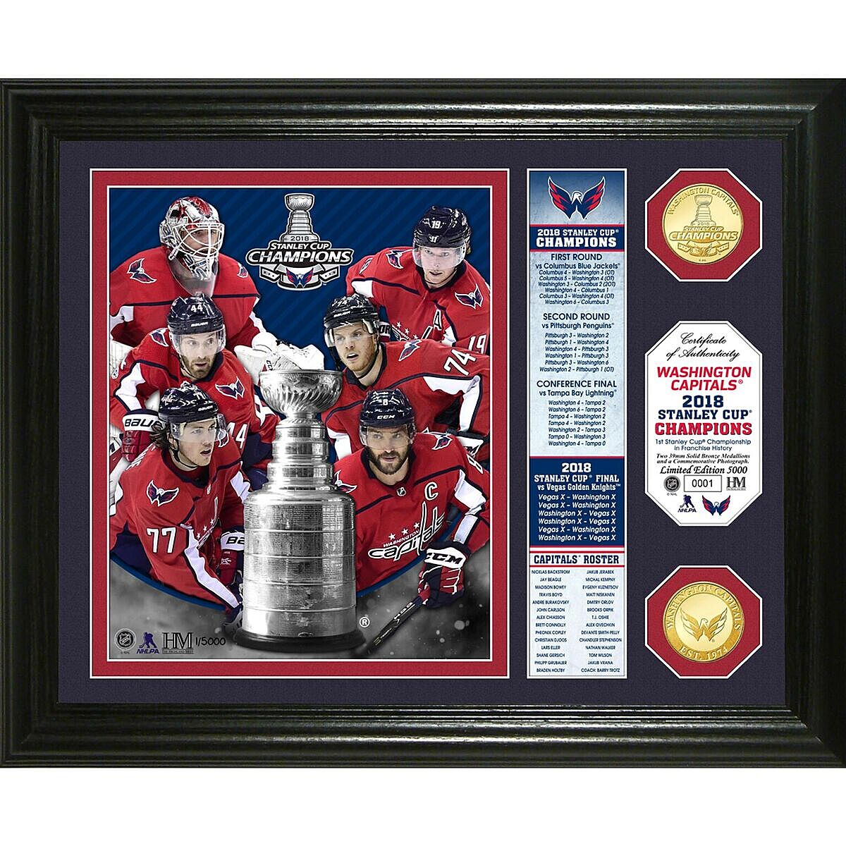 b4cfa9e9f The Washington Capitals are champs. Time to gear up.