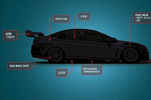V8 supercars announce blueprint for 2017 and beyond the new blueprint for v8 supercars going forward into 2017 has been released and it sciox Images
