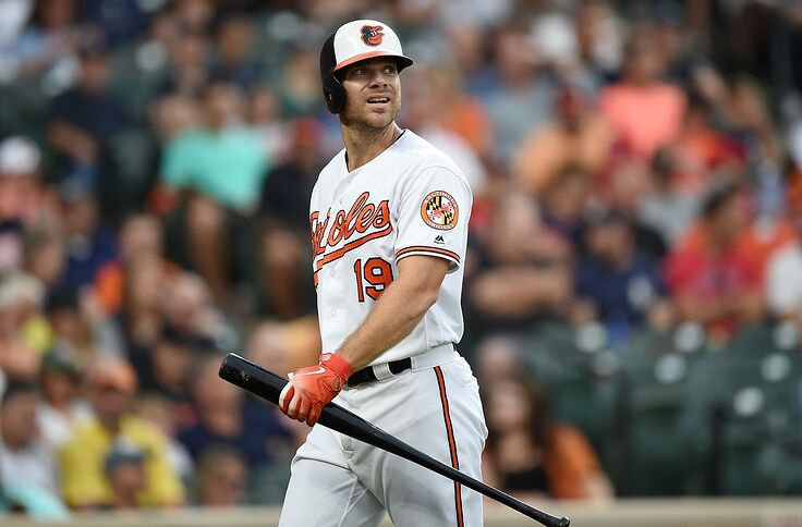 save off 81b0f f0824 Baltimore Orioles: Chris Davis Continues To Ride The Bench