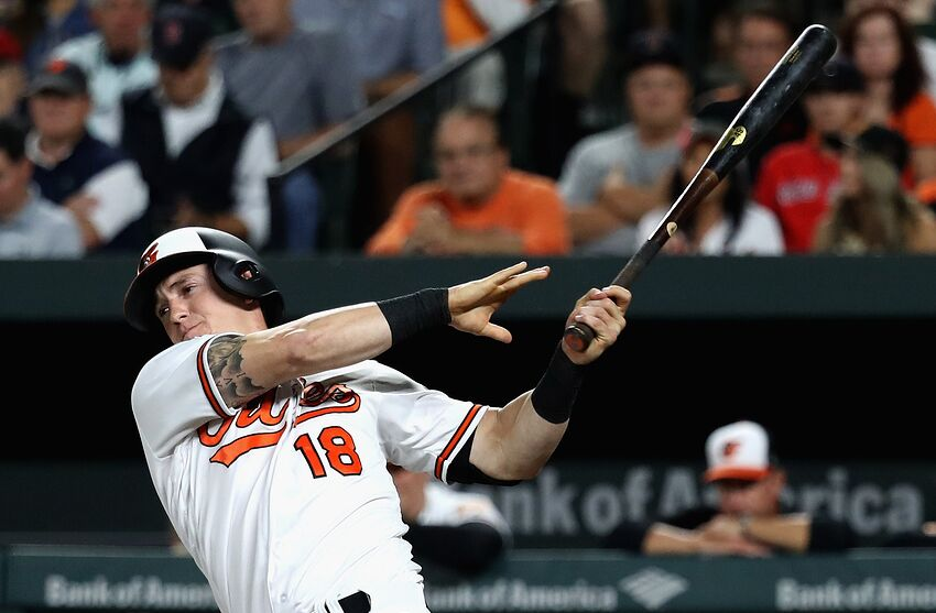 looking at the baltimore orioles right field prospects