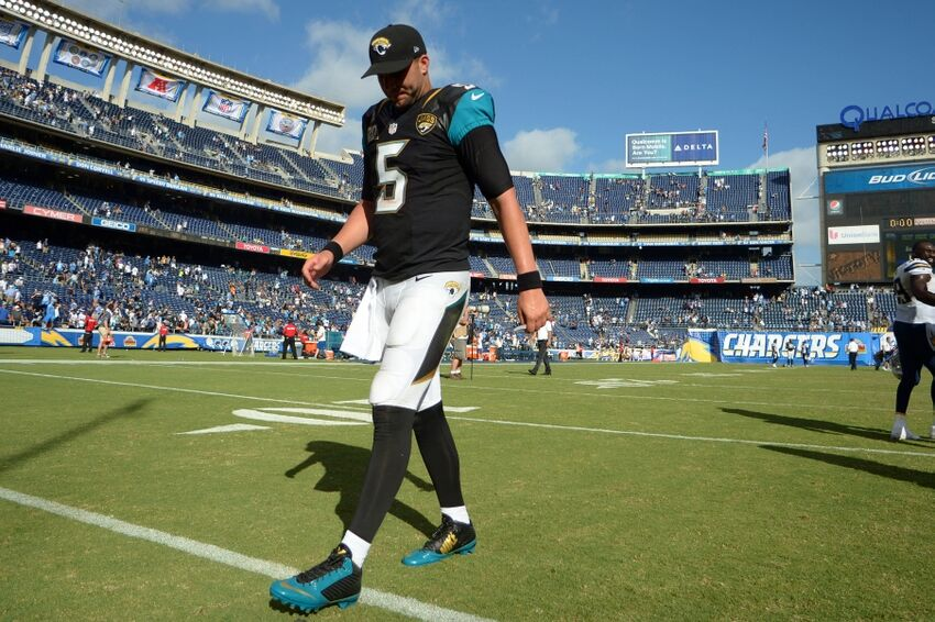 Opposing Defenses No Need To Blitz Blake Bortles