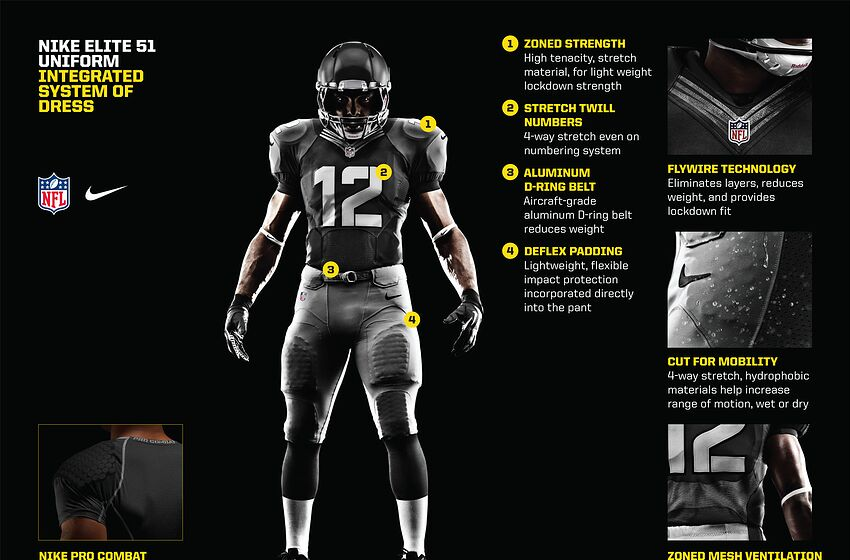f92c36893 Nike introduces new NFL uniforms - here s a look
