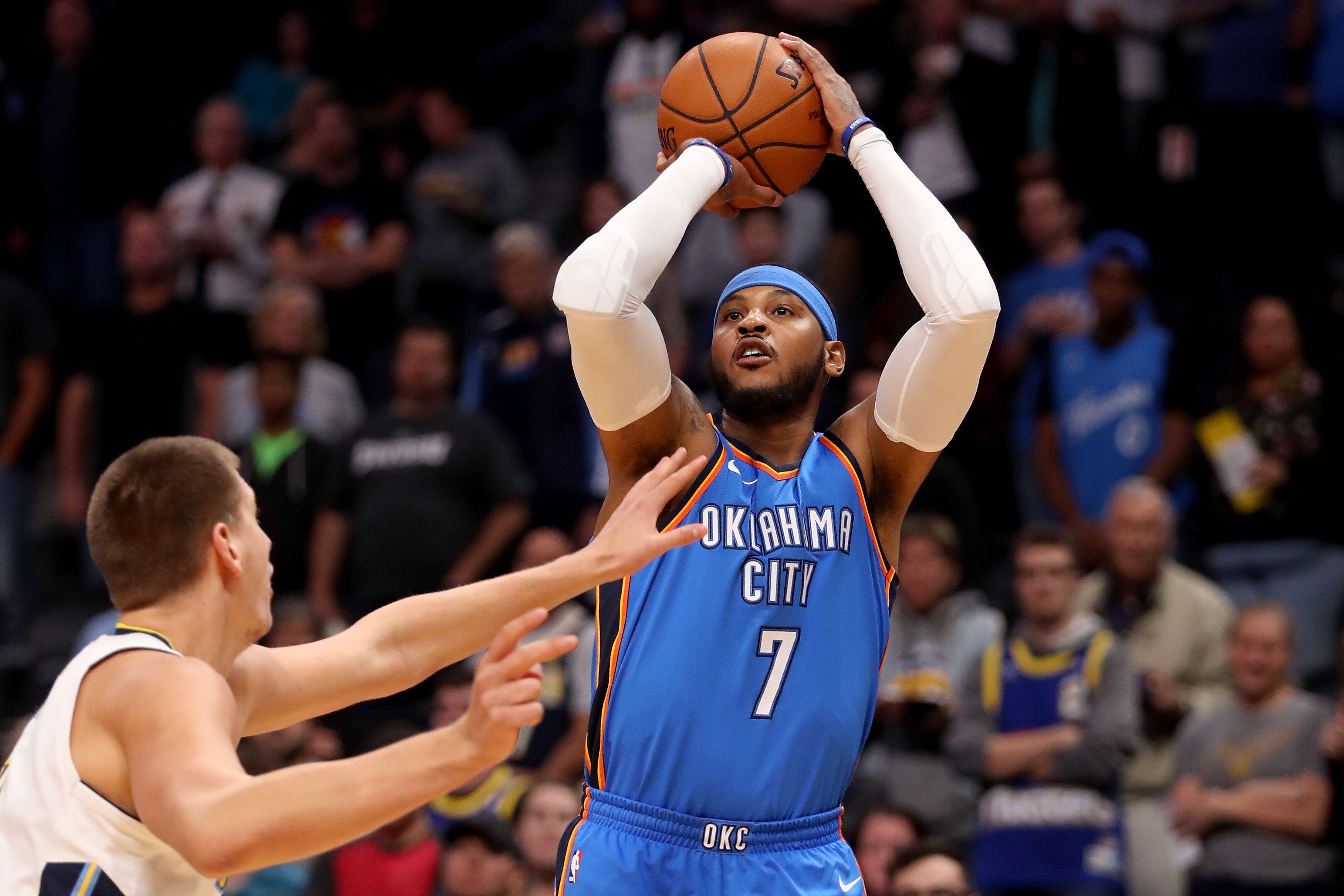 Oklahoma City Thunder:...