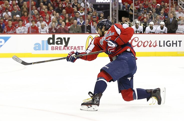 2bd1095644529 Rankings  Best and worst Washington Capitals on Twitter