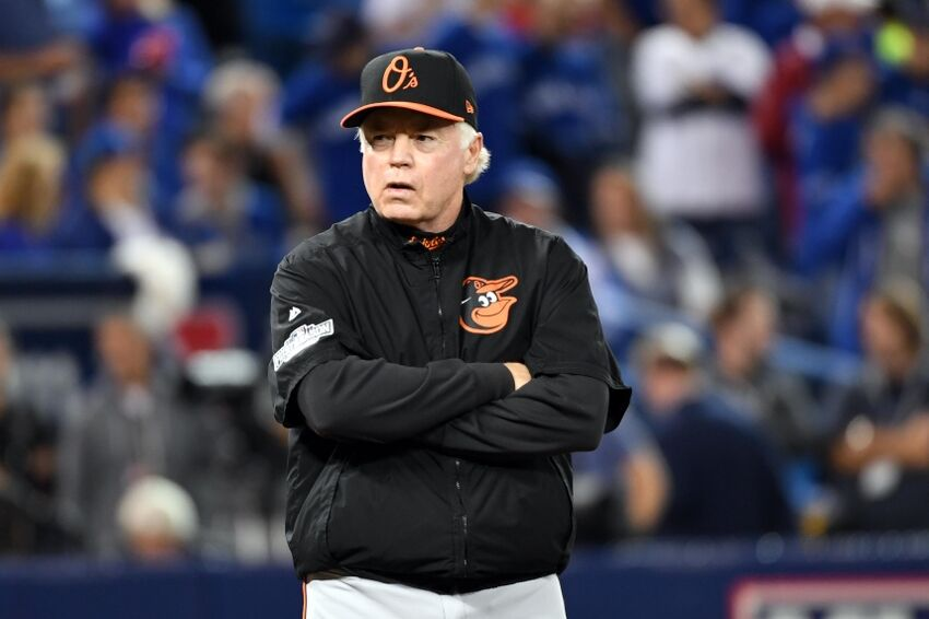 Image result for orioles bullpen sucks