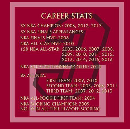 Miami Heat fans need this Dwyane Wade retirement bobblehead