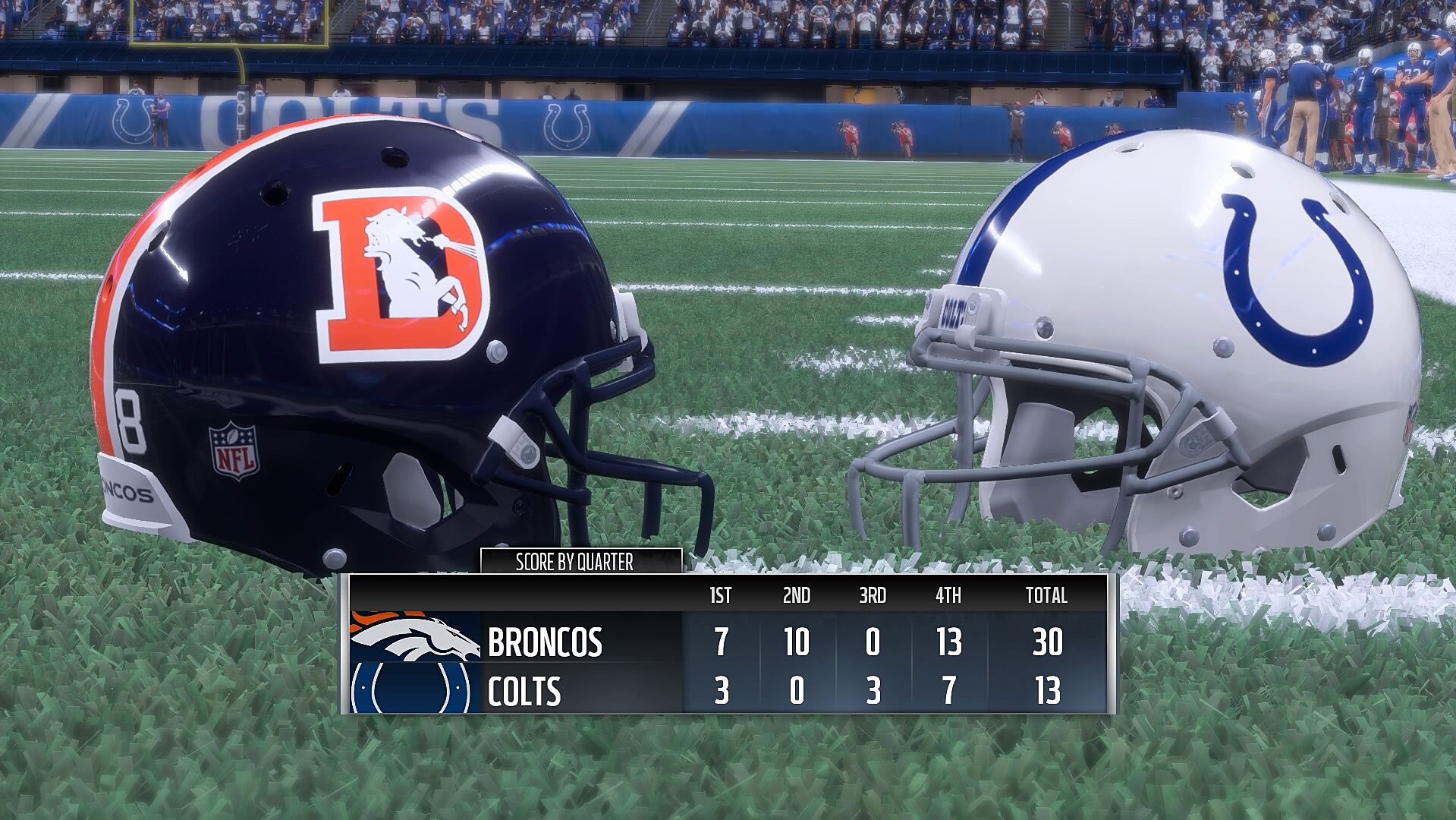 11131 Week 15 NFL Simulation Results Of Madden 18