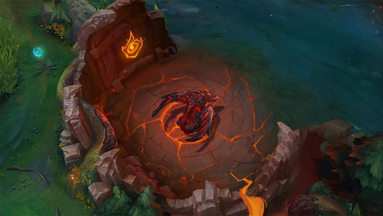 League Of Legends Rework List 2020.League Of Legends Which New Elemental Dragon Is Strongest