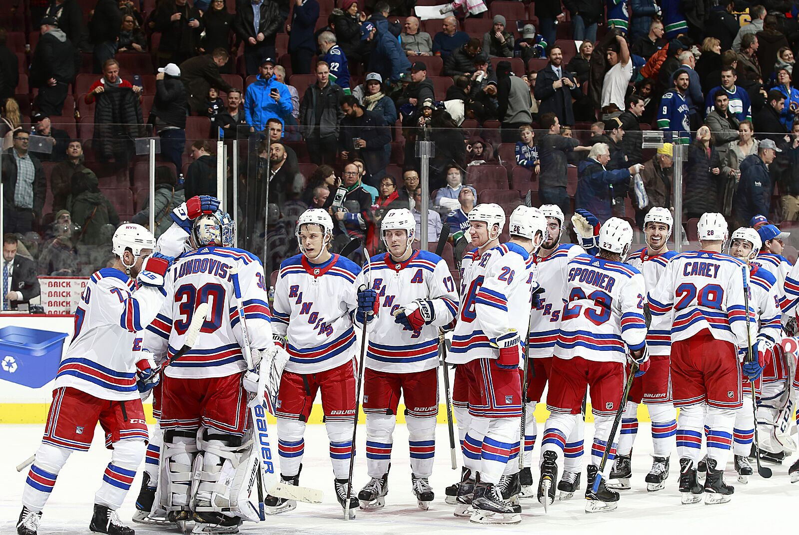 New York Rangers Five Questions Going Into Training Camp