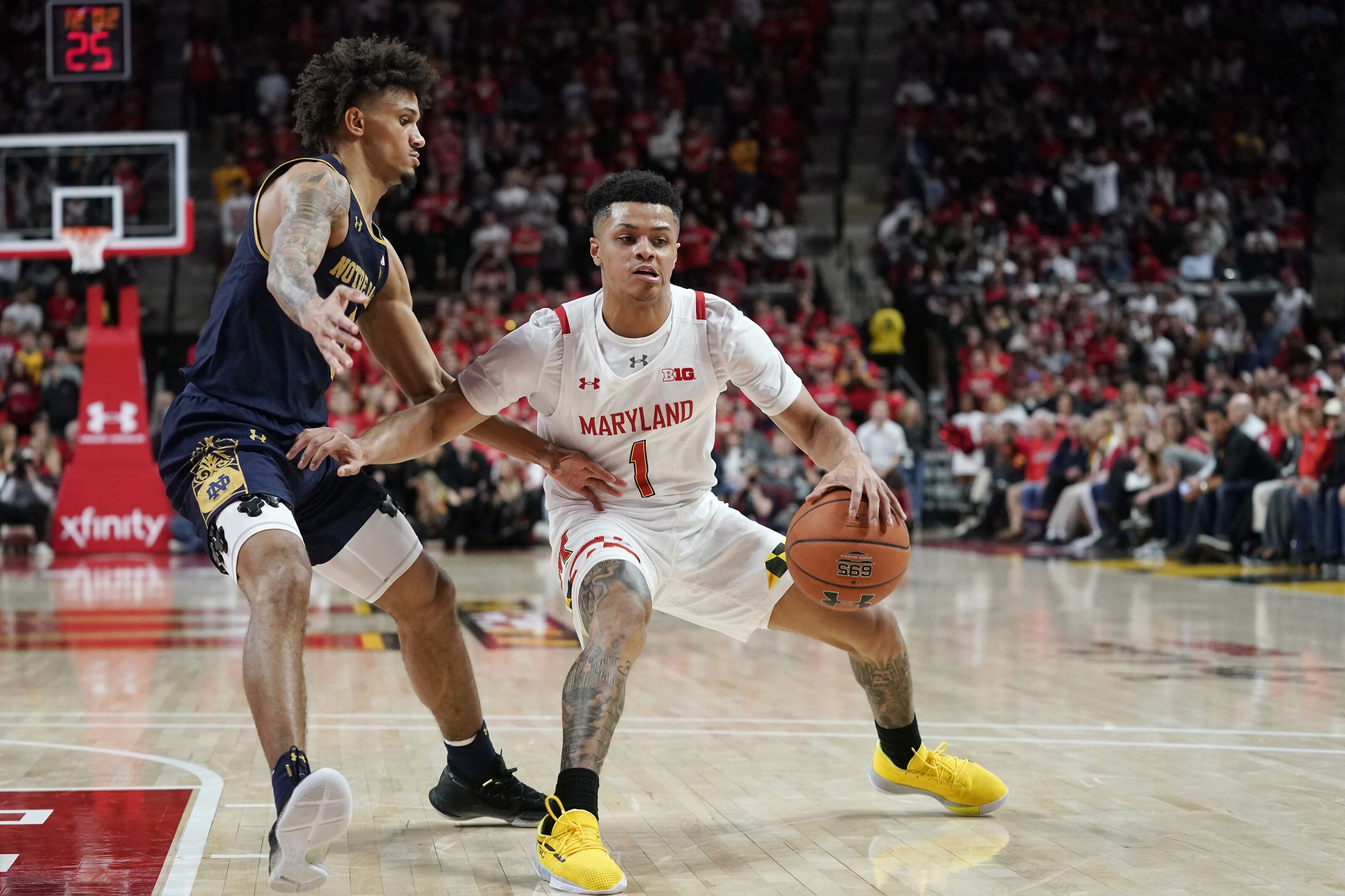 NCAA Basketball: Is Big Ten Basketball the best conference in 2019-20?