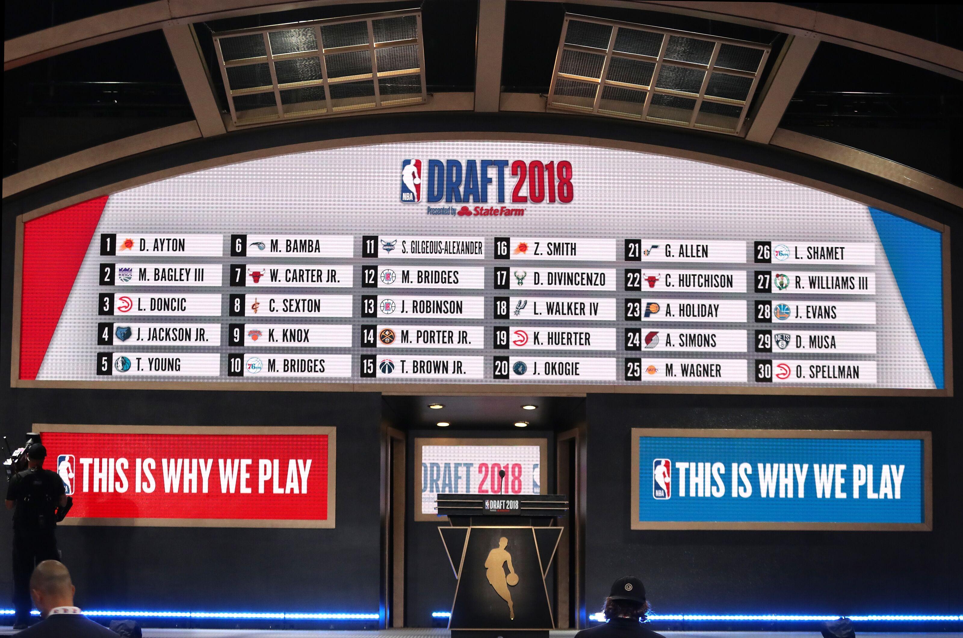 NBA Draft 2019: Best draft picks from No. 1-30 since 2000