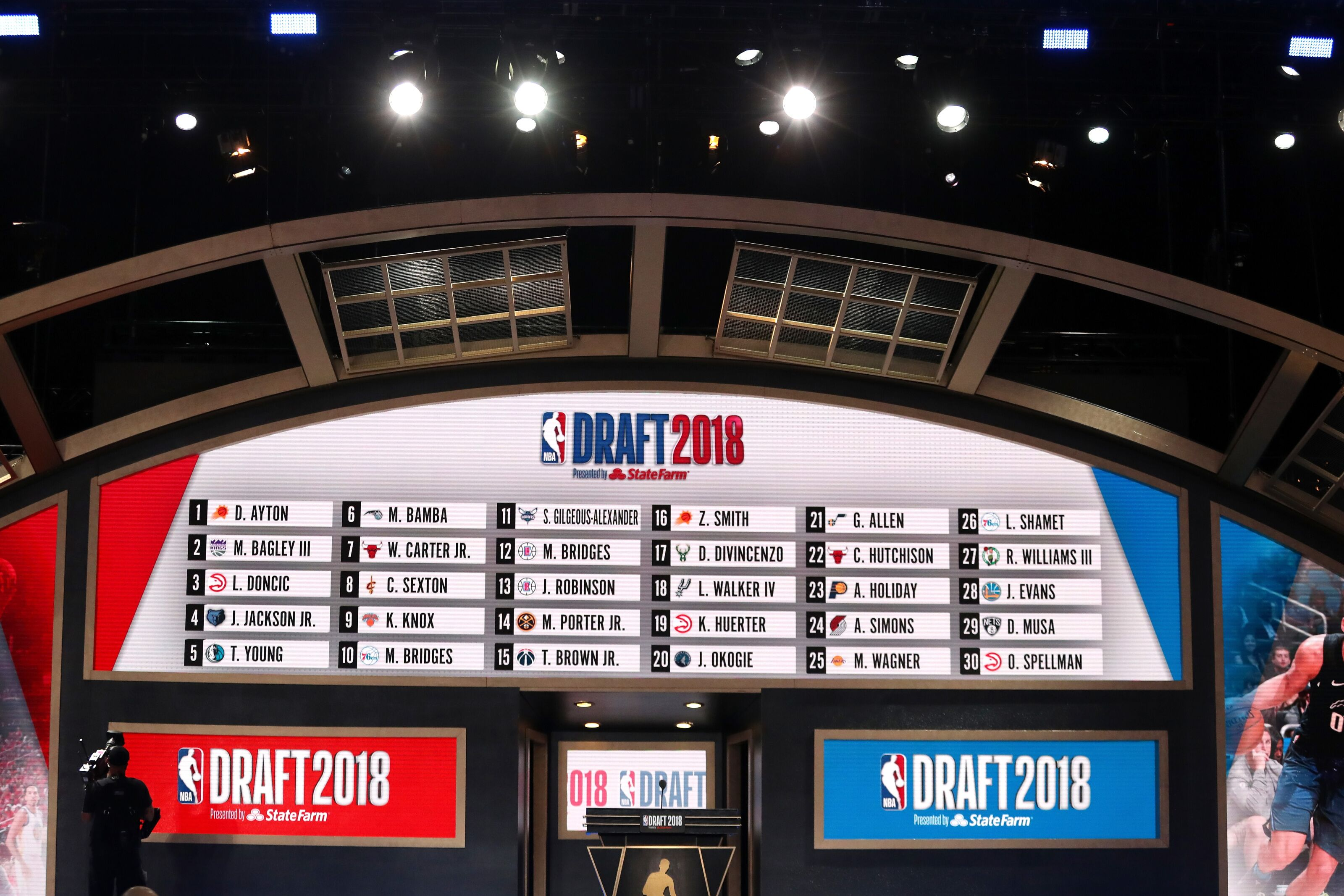 NBA Draft picks 2018: Round 1