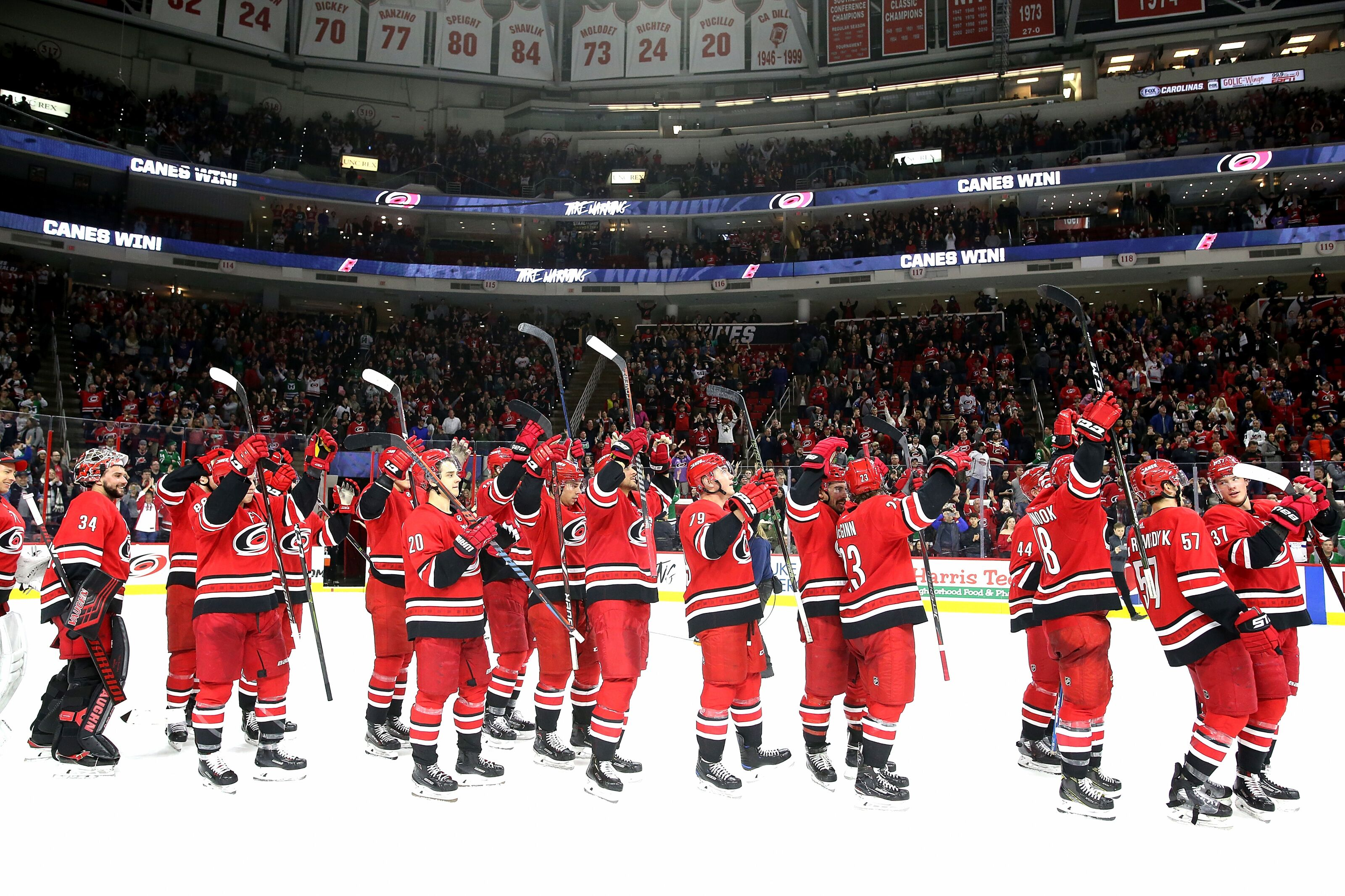 Carolina Hurricanes: Strengths and weaknesses