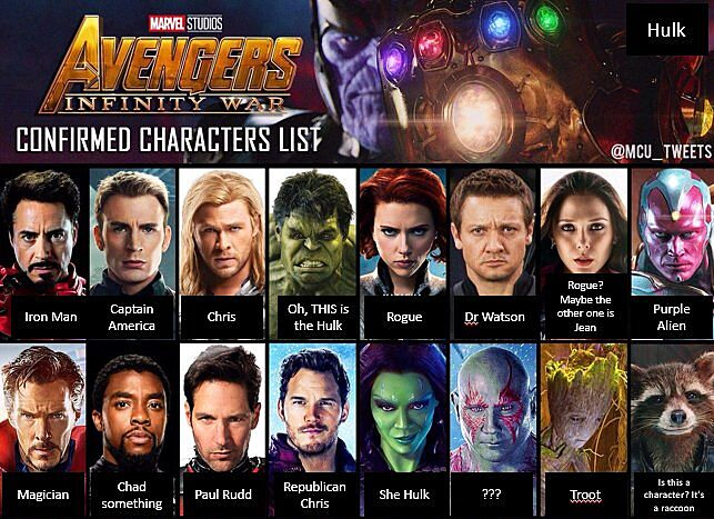 Someone inaccurately named all the Avengers but they're ...