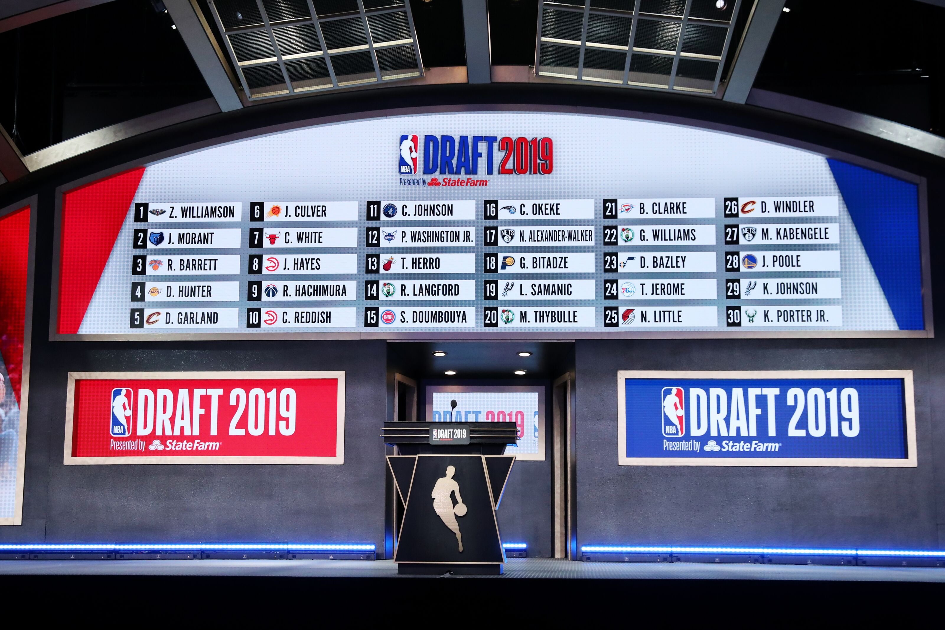 New York Knicks slide down projected 2020 NBA Draft Lottery order