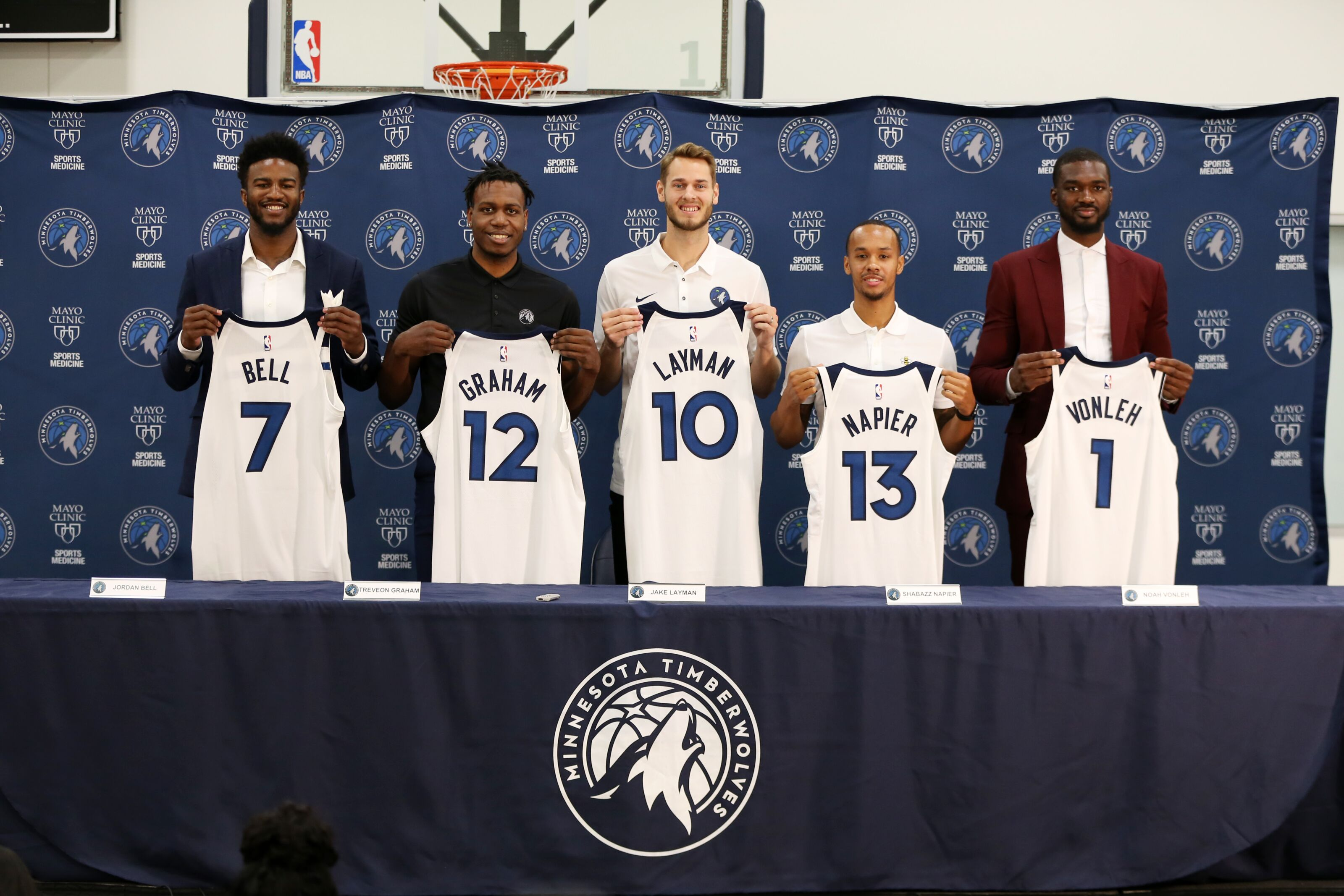 Minnesota Timberwolves: Did the Wolves simply tread water this summer?