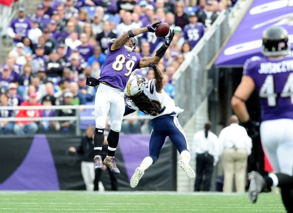 Predicting The Ravens Wide Receiver Depth Chart Page 2