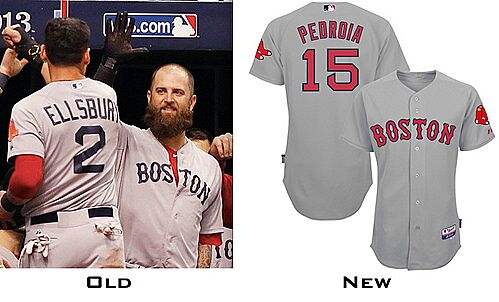 0f1023f23 Boston Red Sox to revert back to old road uniform for 2014 season