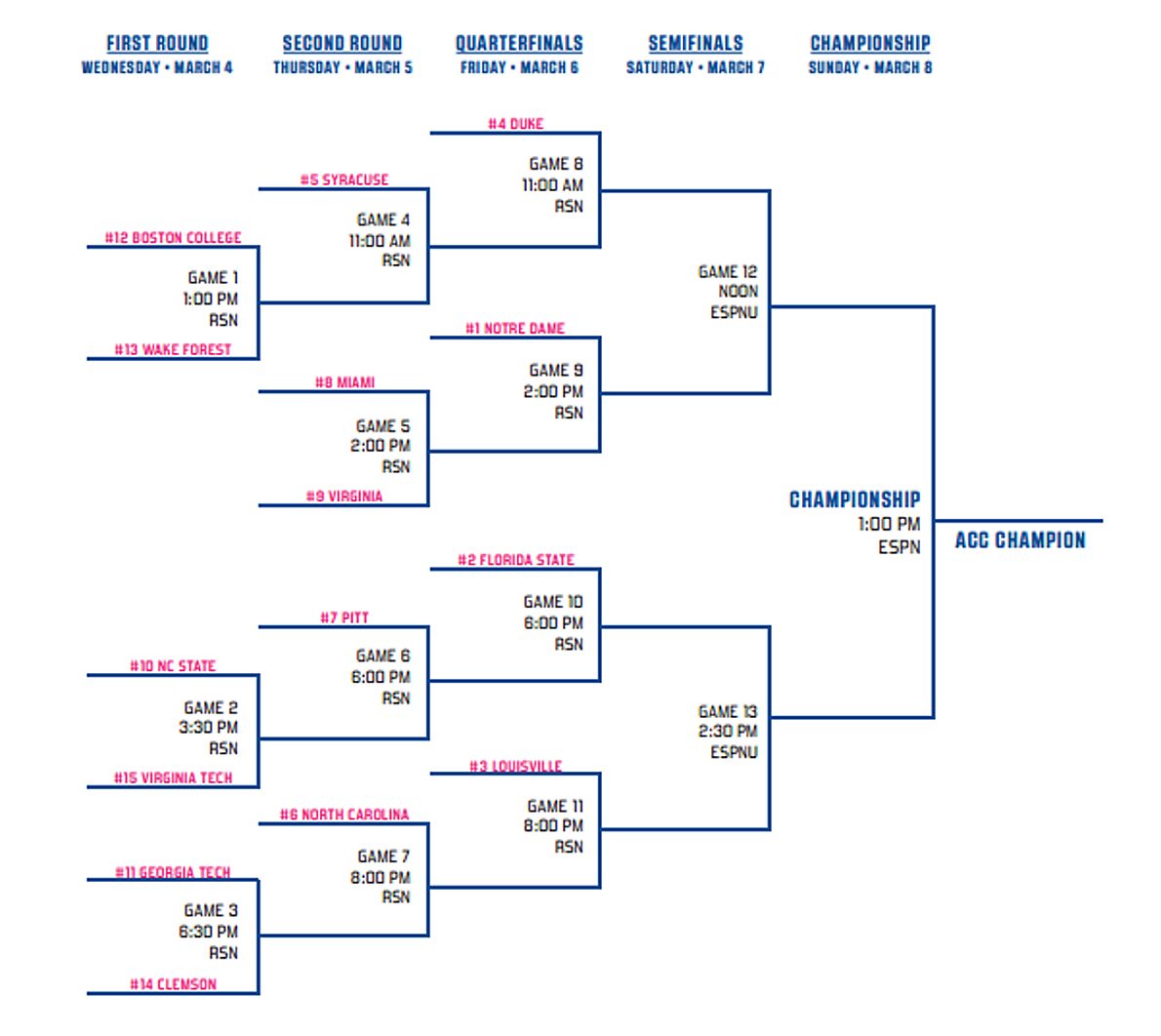 Légend image with acc printable bracket