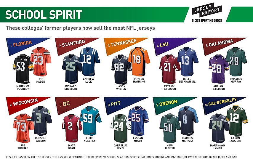 ... players such as Andrew Luck and Richard Sherman leading the charge d5cd089f3