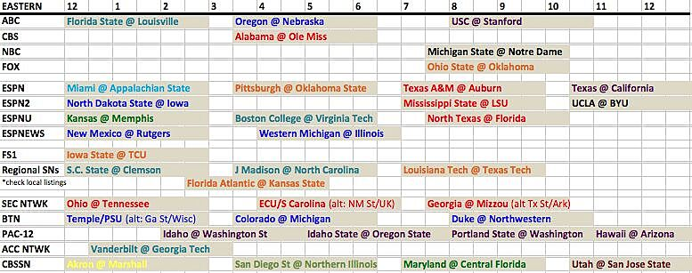 College football broadcast map: Week 3