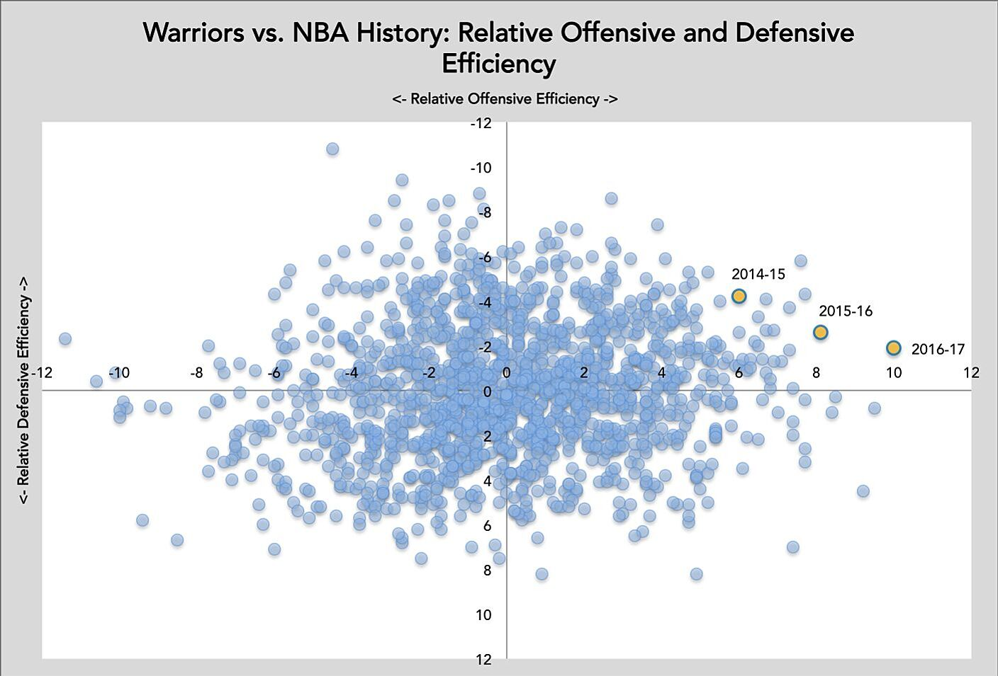 nylon calculus taking stock of the golden state warriors