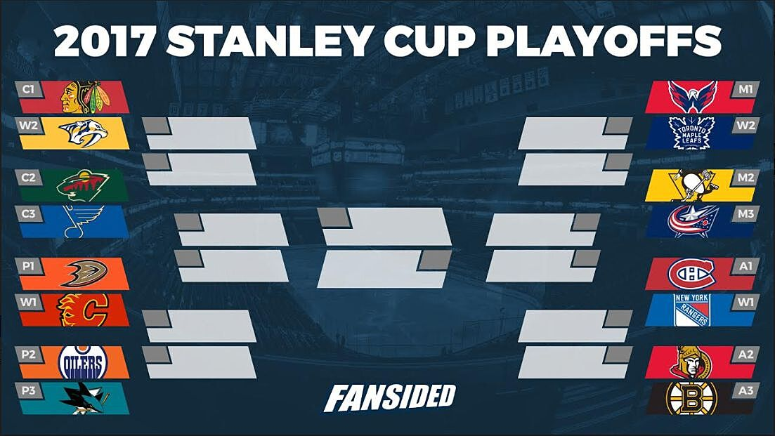 It's just a photo of Witty Printable Nhl Bracket