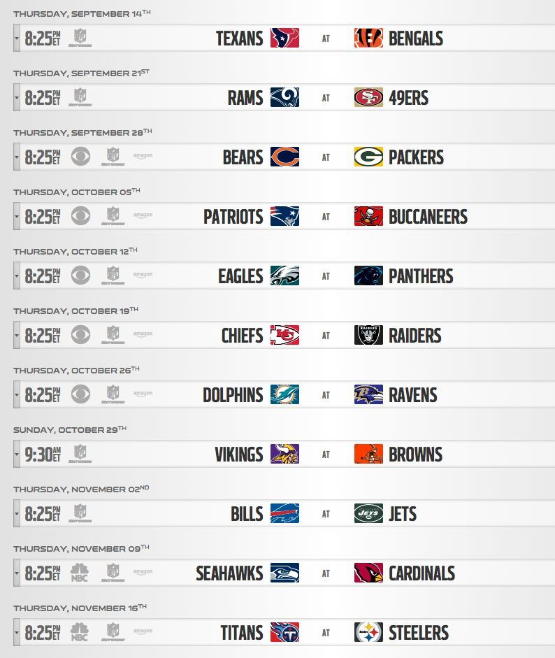 Looking At Last Years Tnf Schedule It Seems To Be That The League Attempted To Put Teams And Matchups It Expected To Be Very Good Near The Front End Of