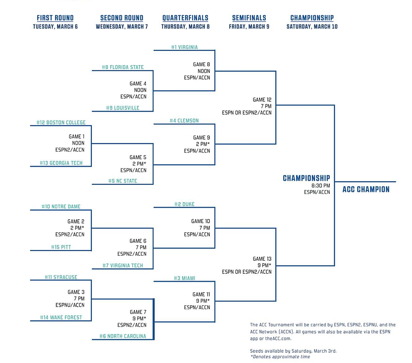 Lets Take A Look At The 2018 ACC Tournament Bracket To Find Out For Printable Version Simply Click Image Below