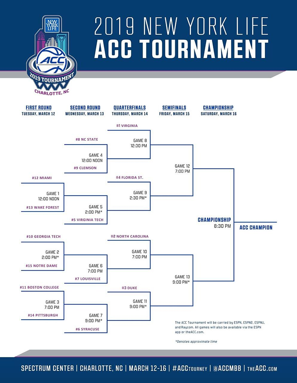 Priceless image inside acc tournament bracket printable