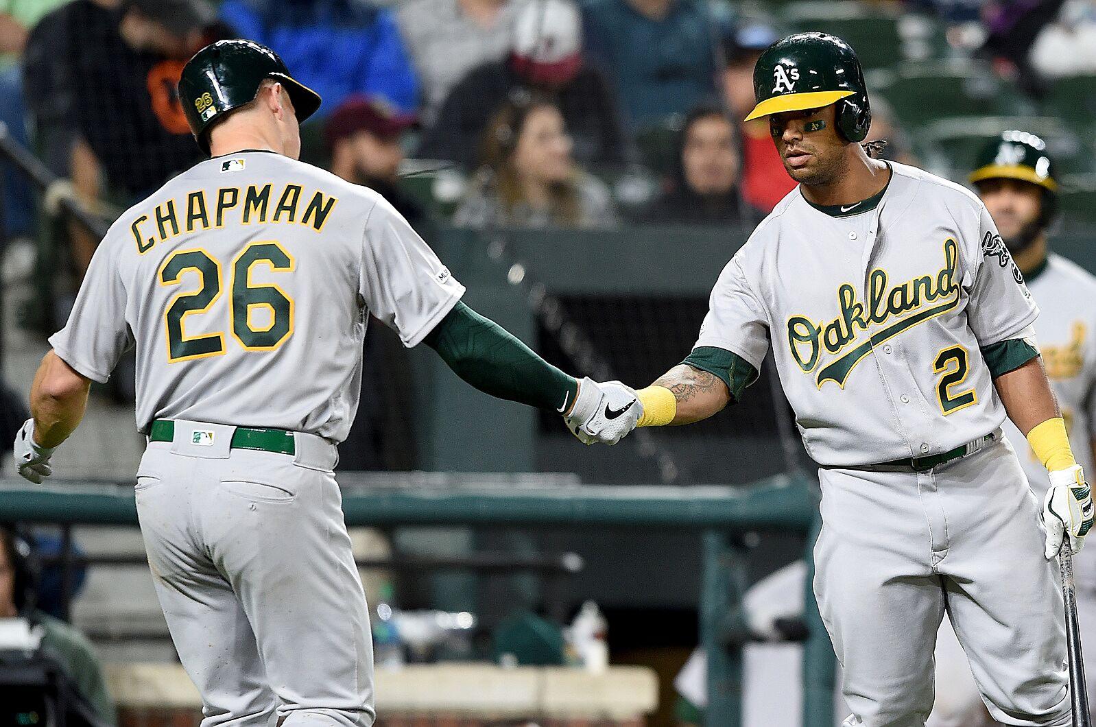 MLB DFS Picks and Pivots - Thursday, April 11 - Is it C(K)hris Davis Day