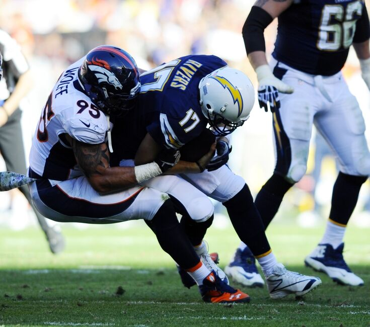 San Diego Chargers Division: Denver Broncos Vs. San Diego Chargers