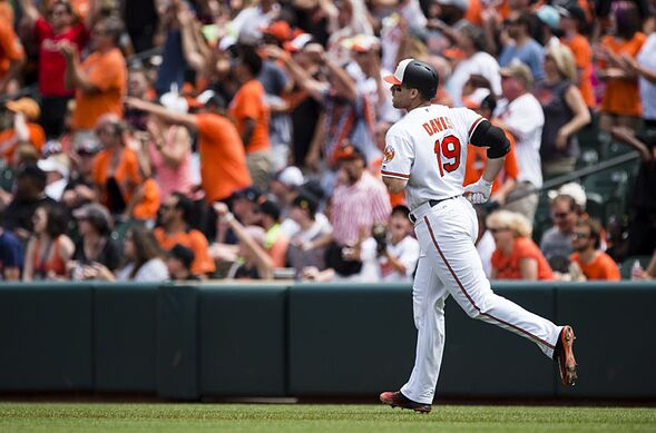 baltimore orioles top 10 all time leaders in home runs