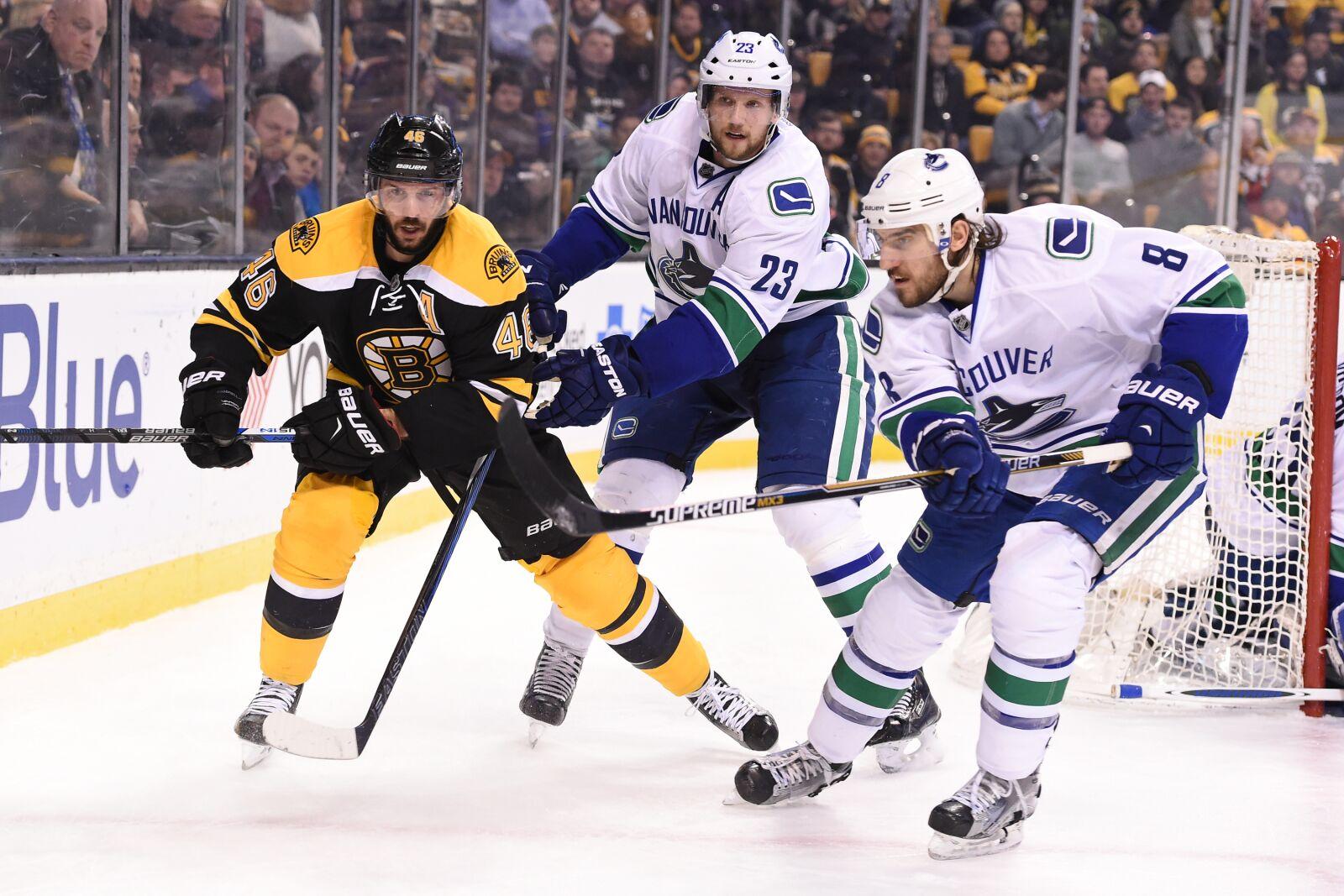 Vancouver Canucks 2018-19 season takeaways: Time to rebuild defence