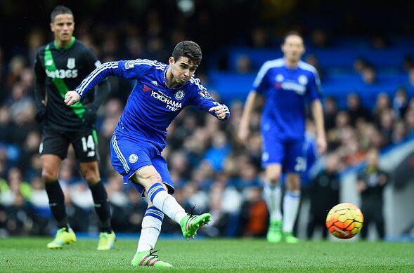 e2fcc928ce Chelsea FC player evaluations 2015 16  Oscar