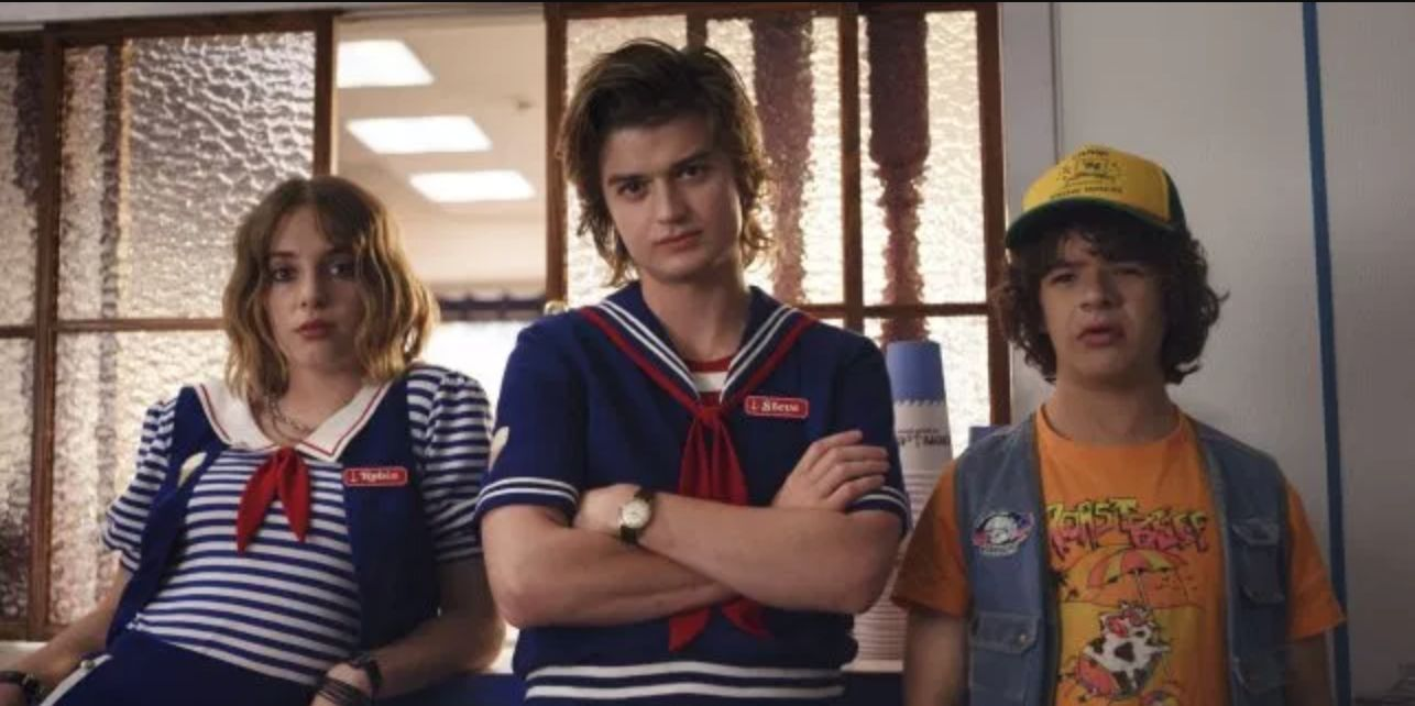 Stranger Things 3 pulled in a series-high number of viewers