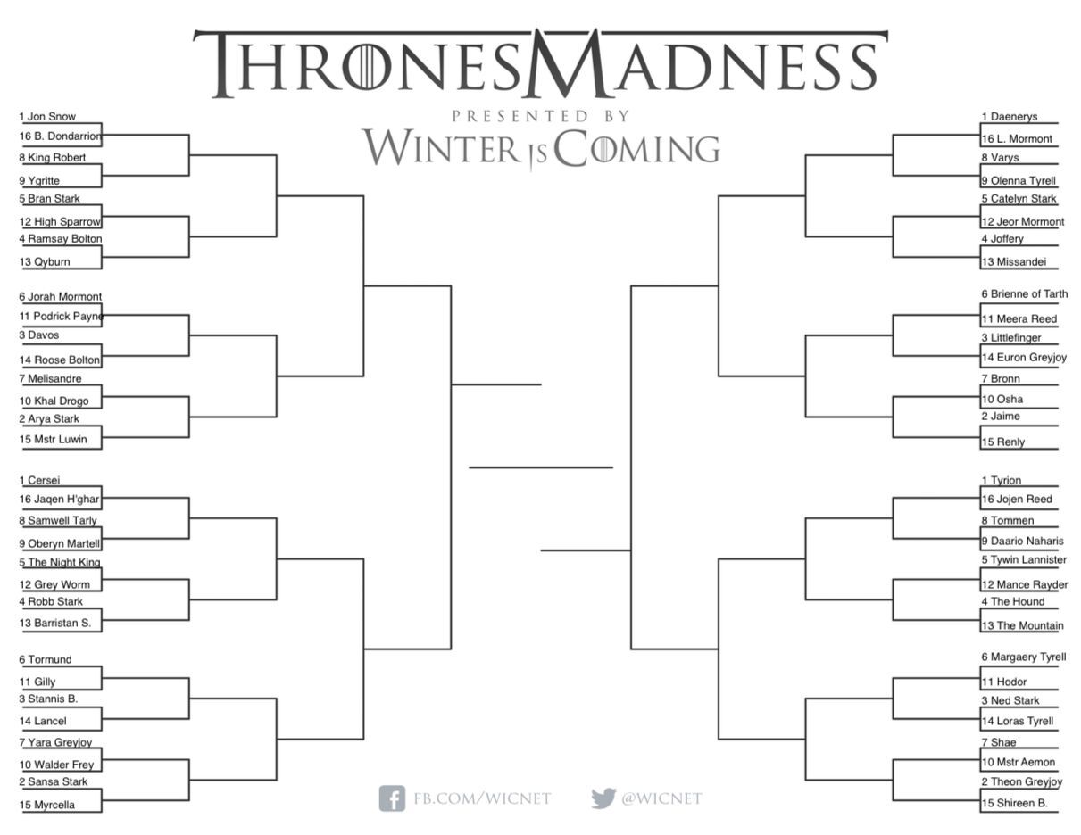Our Four Number One Seeds Were Split Between Two Houses Targaryen And Lannister Jon Daenerys Cersei And Tyrion Sit In The Drivers Seat But Upsets Are