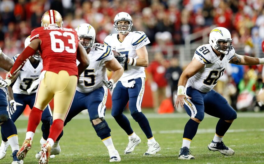 The San Diego Chargers Made Themselves Contenders
