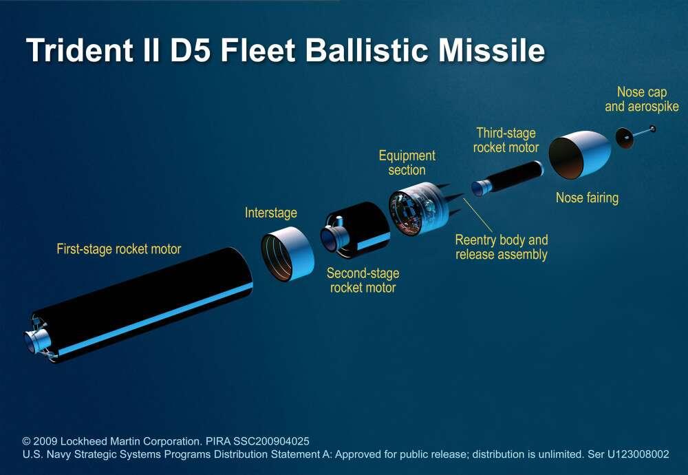 Risultati immagini per D5 SLBMs  armed W76