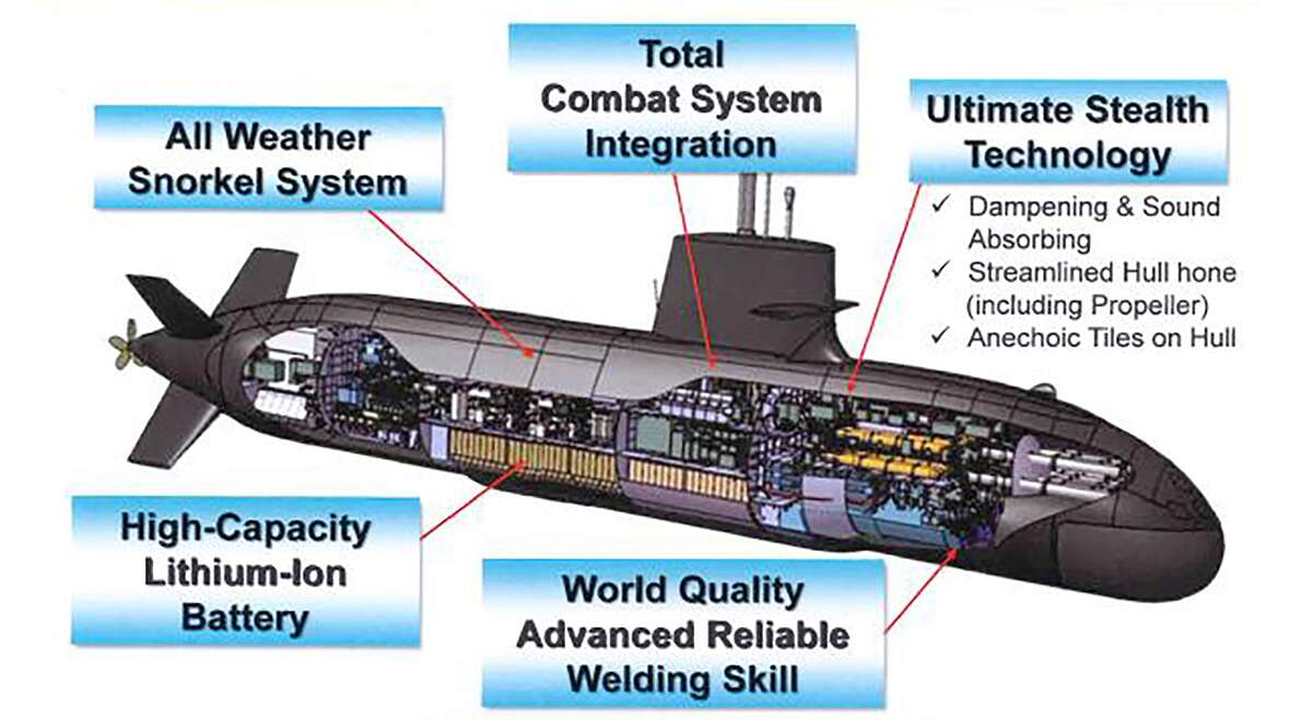 Japan goes back to the future with lithium ion battery powered considering the extreme range requirements that australia puts on their submarines it really is no surprise that even the enlarged super soryu which was pooptronica