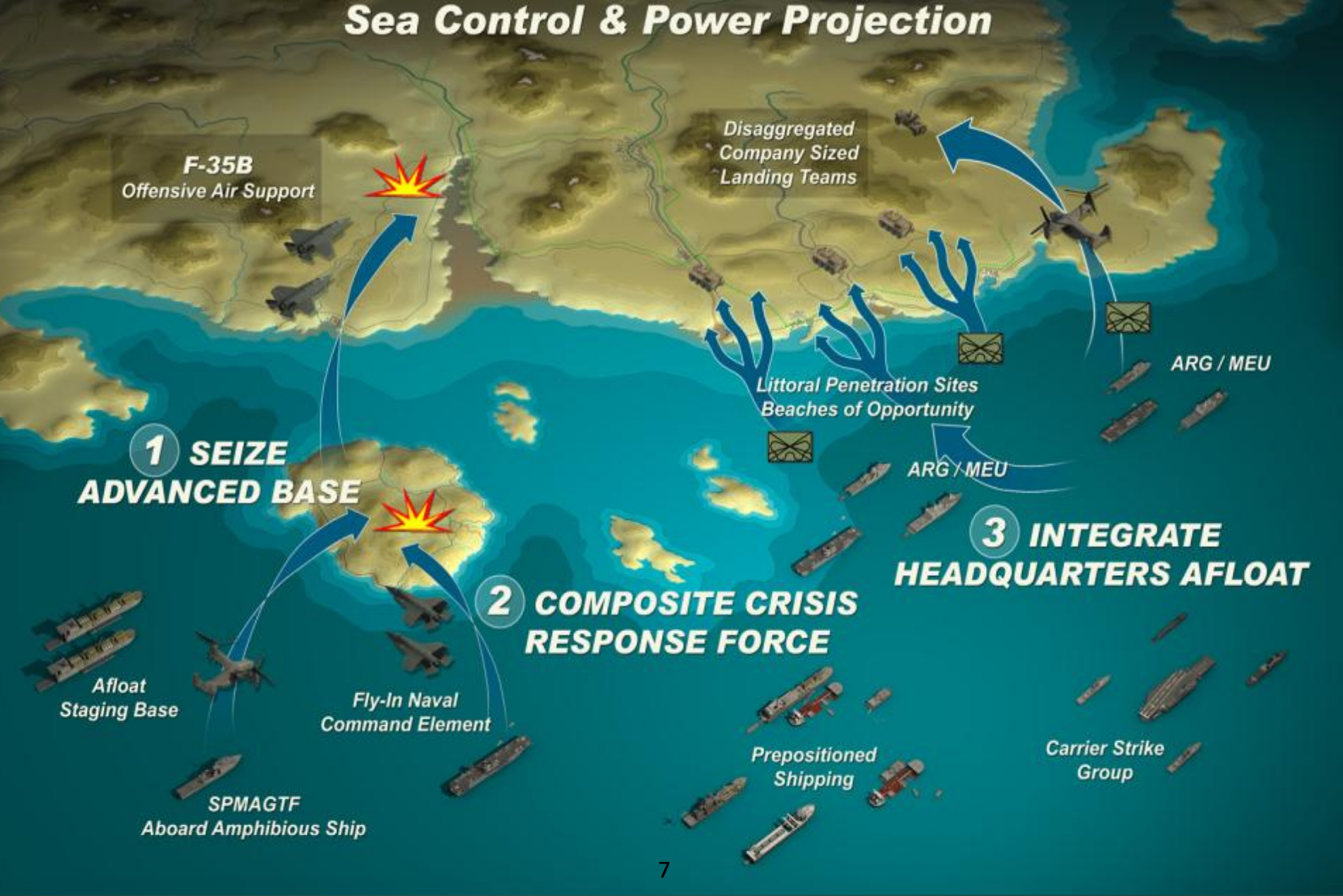Us Navy Map Of Future America Maps That Explain World War - Us navy map of the future