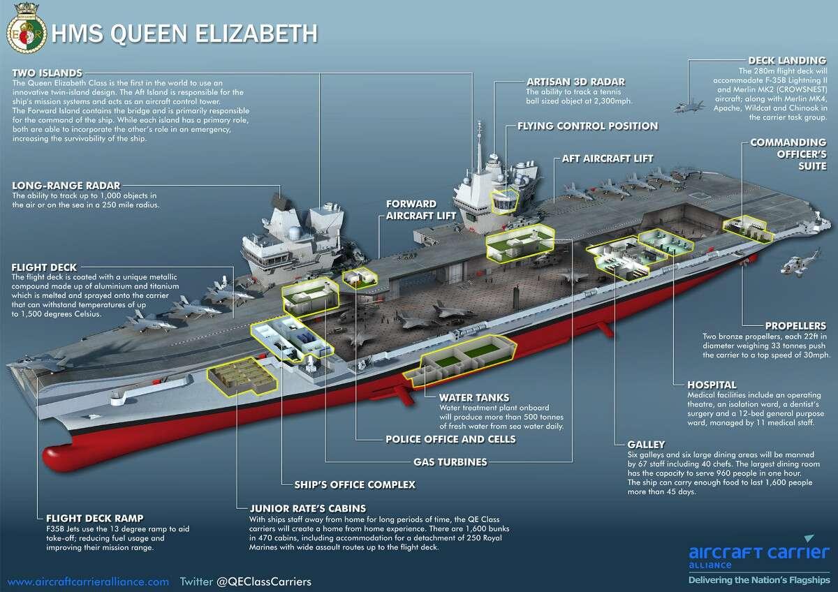 seven seas carriers