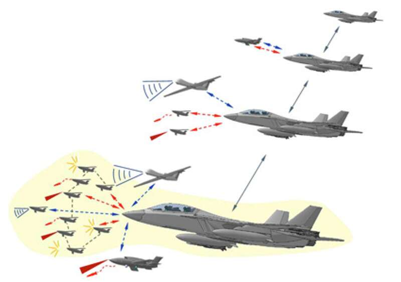 France and Germany Want to Build Their Own 5th Generation Fighter