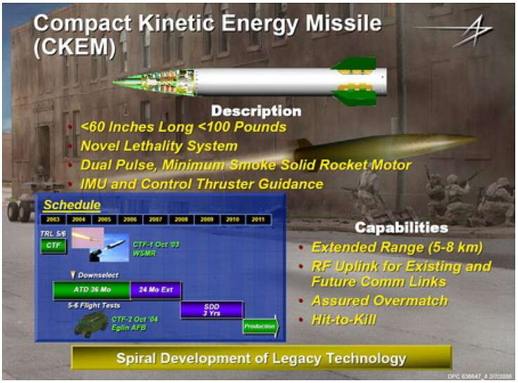 The Pentagon Spent Decades Developing Hypersonic Anti Tank Missiles
