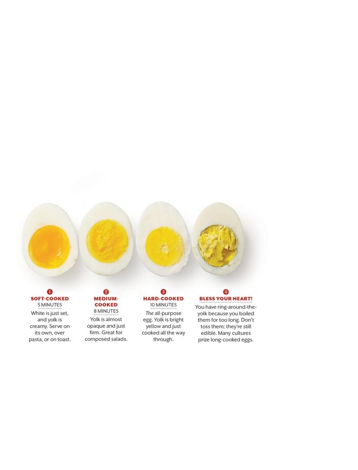 How to boil eggs southern living use our tips to learn how to boil and peel eggs so that they come out perfectly every time ccuart Images