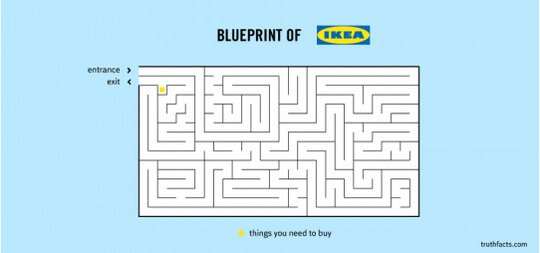 IKEA Blueprint Funny Map Depicts Layout Of Swedish Furniture Chain - Ikea us map