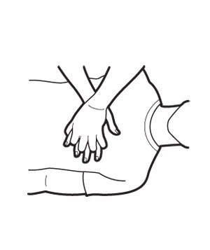 how to perform hands only cpr real simple