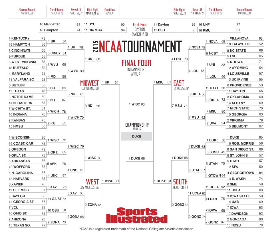 ncaa basketball final four bracket