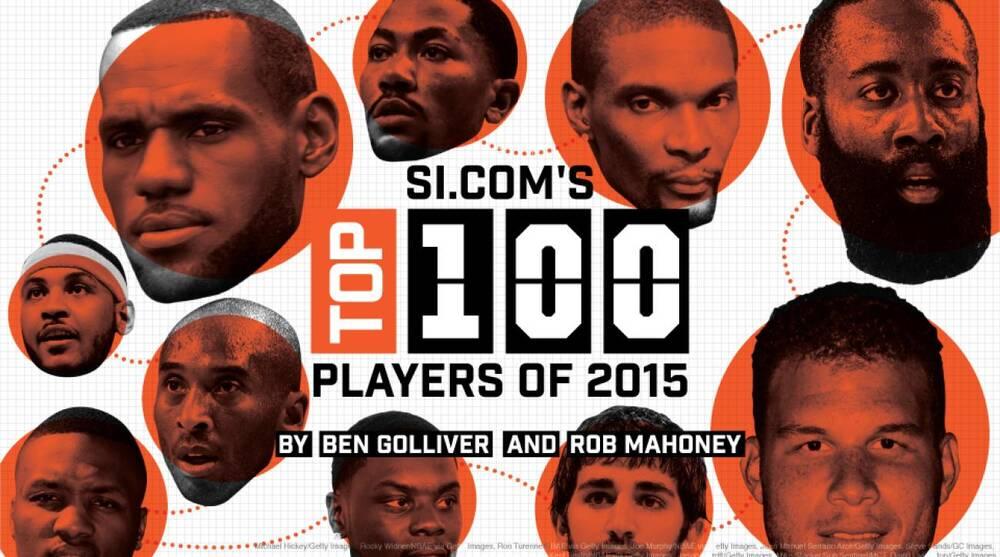 76d218d7a45a SI.com s Top 100 NBA players of 2015