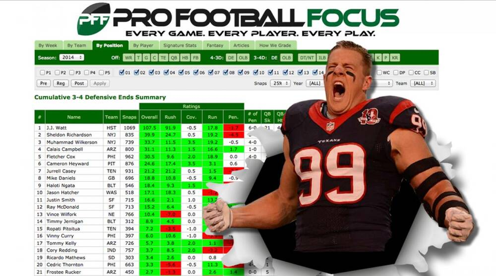Pro Football Focus mines endless NFL data to find subtle